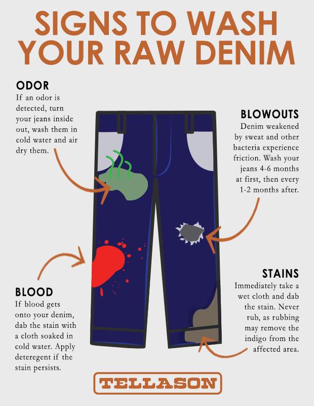 Signs To Wash Raw Denim